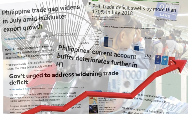 Trade and Current Account Deficit
